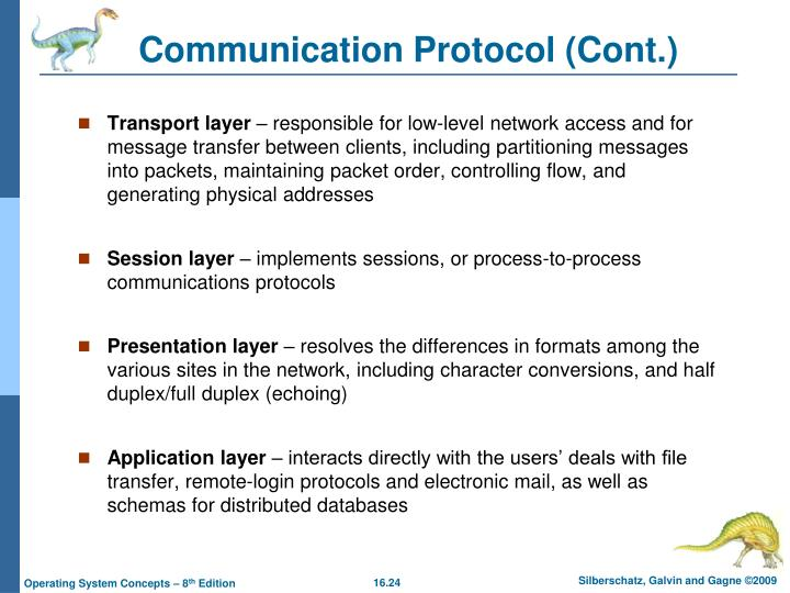 Communication Protocol (Cont.)