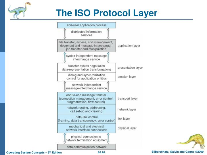 The ISO Protocol Layer