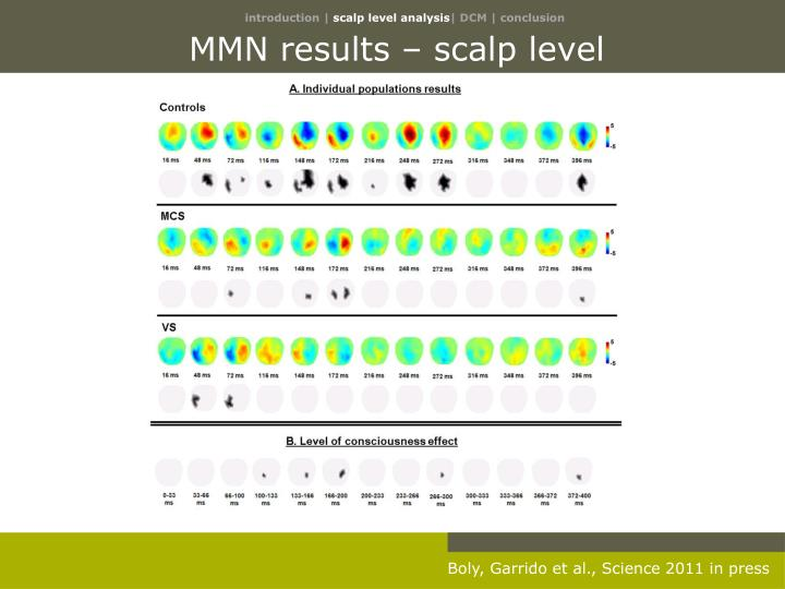 MMN results – scalp level