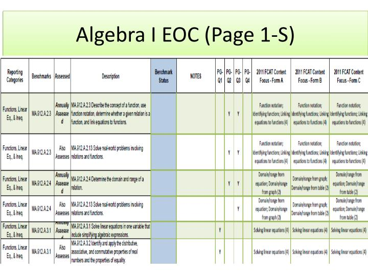 Algebra I EOC (Page 1-S)