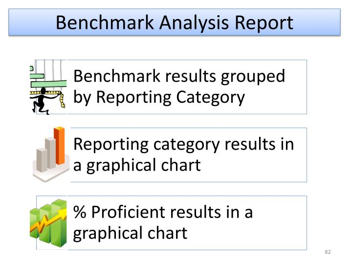 Benchmark Analysis Report