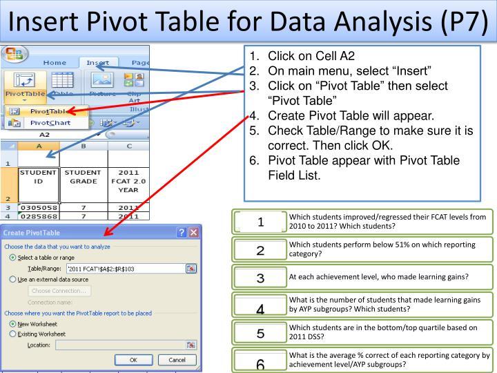 Insert Pivot Table for Data Analysis (P7)