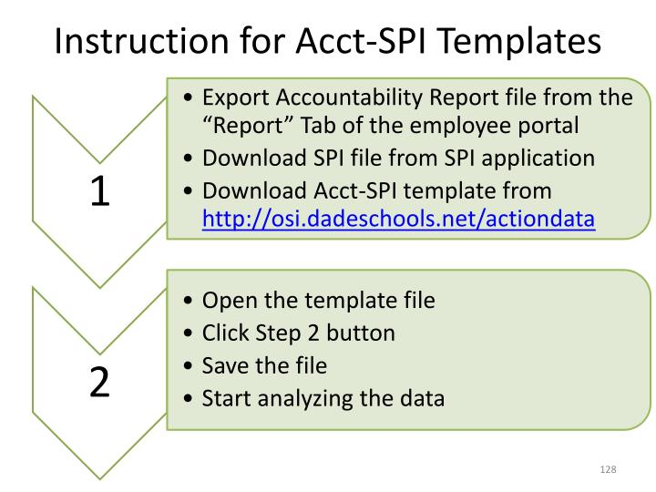 Instruction for Acct-SPI Templates
