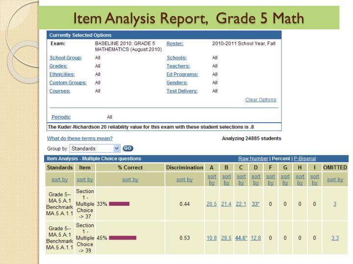 Item Analysis Report,  Grade 5 Math