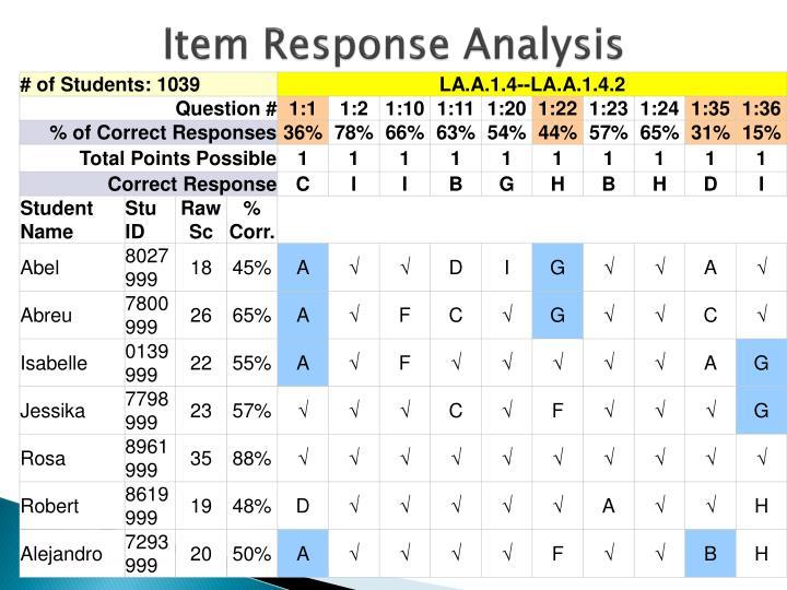 Item Response Analysis
