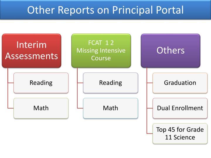 Other Reports on Principal Portal