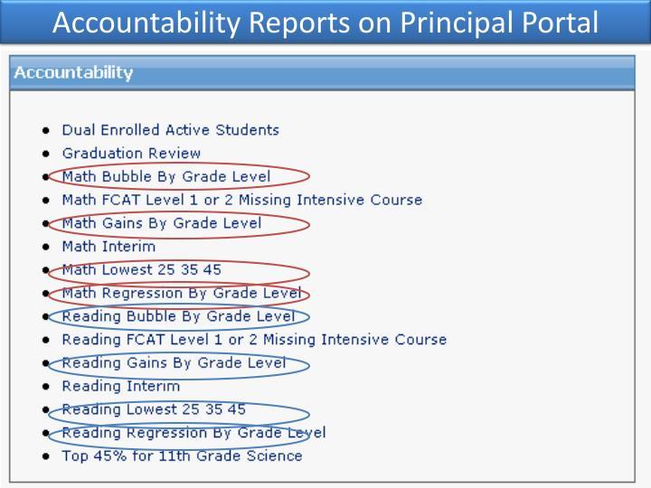 Accountability Reports on Principal Portal
