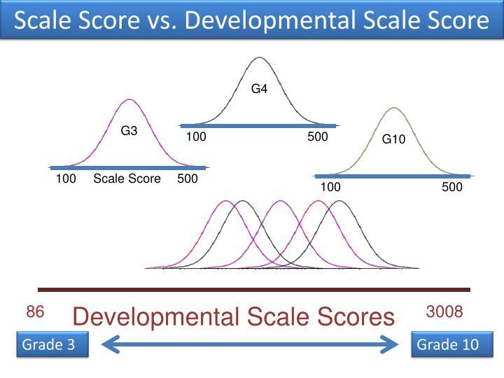 Scale Score vs. Developmental Scale Score