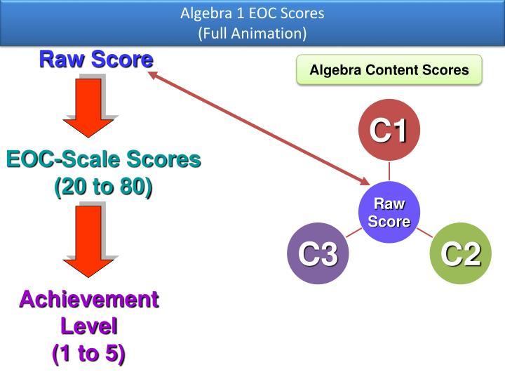 Algebra 1 EOC Scores