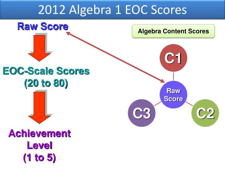 2012 Algebra 1 EOC Scores