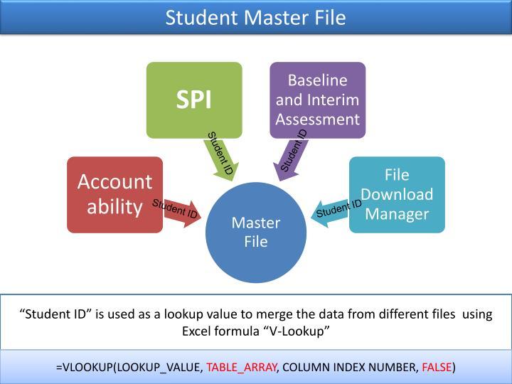 Student Master File