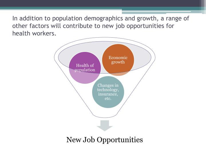 In addition to population demographics and growth, a range of other factors will contribute to new job opportunities for health workers.