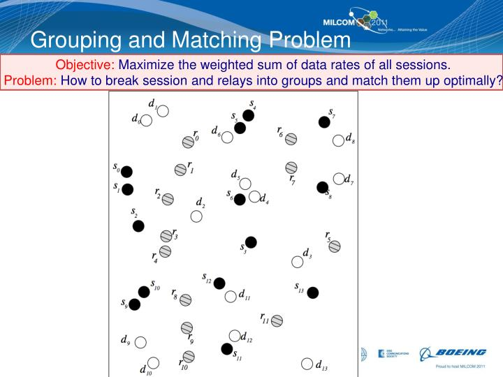 Grouping and Matching Problem