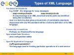 types of xml language