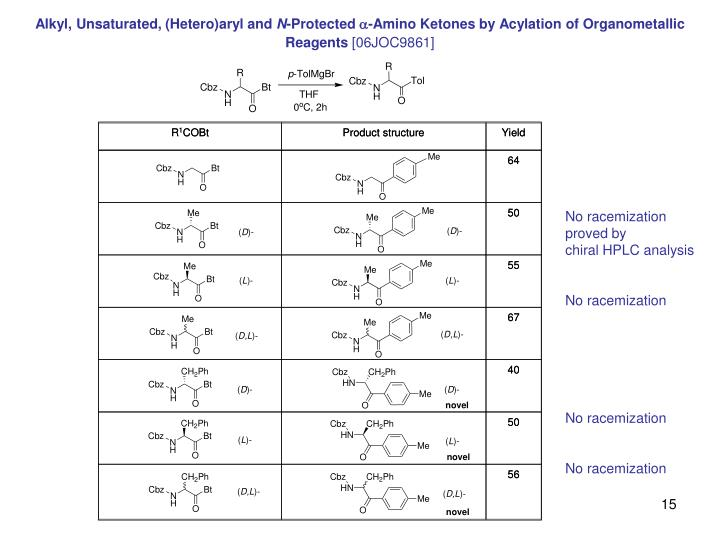 Alkyl, Unsaturated, (Hetero)aryl and