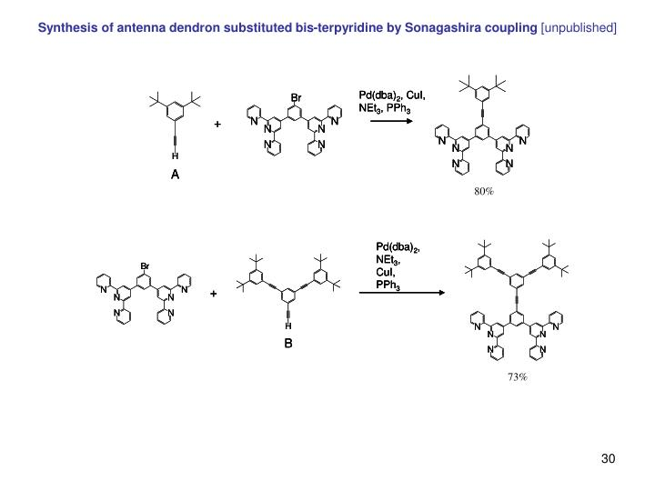 Synthesis of antenna dendron substituted bis-terpyridine by Sonagashira coupling
