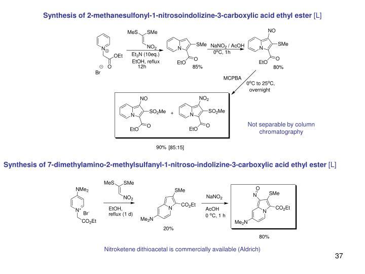 Synthesis of 2-methanesulfonyl-1-nitrosoindolizine-3-carboxylic acid ethyl ester