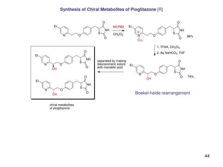Synthesis of Chiral Metabolites of Pioglitazone