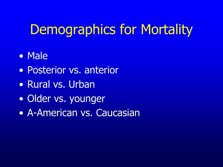 Demographics for Mortality