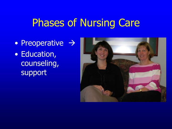 Phases of Nursing Care