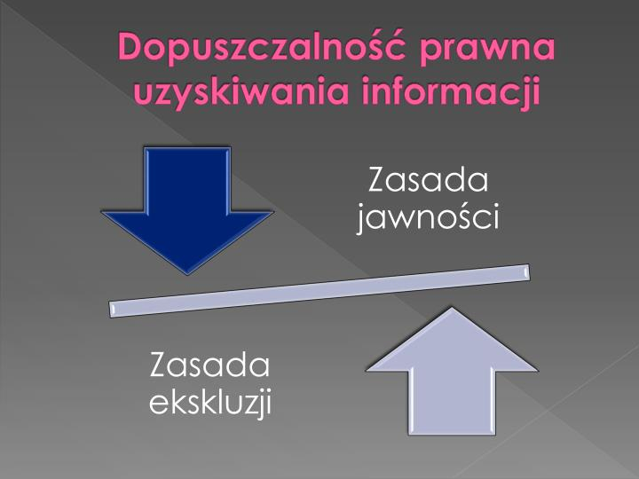 Dopuszczalność prawna uzyskiwania informacji