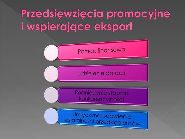 Przedsięwzięcia promocyjne i wspierające eksport