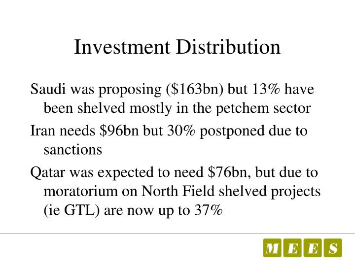Investment Distribution
