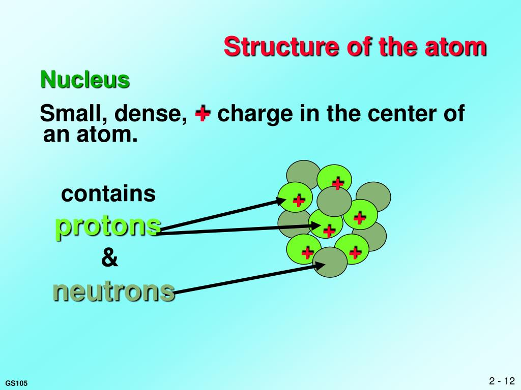 PPT - Chapter 12: Atoms & the Periodic Table PowerPoint ...