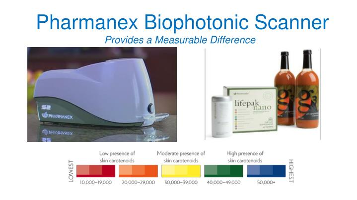 Pharmanex biophotonic scanner provides a measurable difference