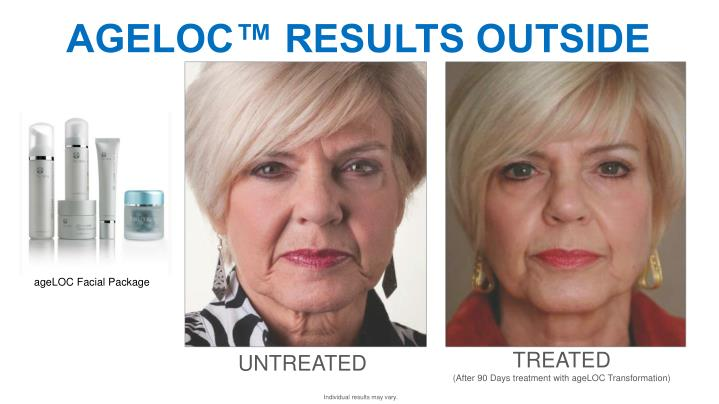 AGELOC™ RESULTS OUTSIDE