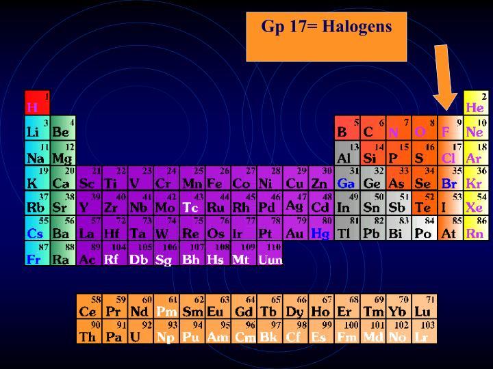 Gp 17= Halogens