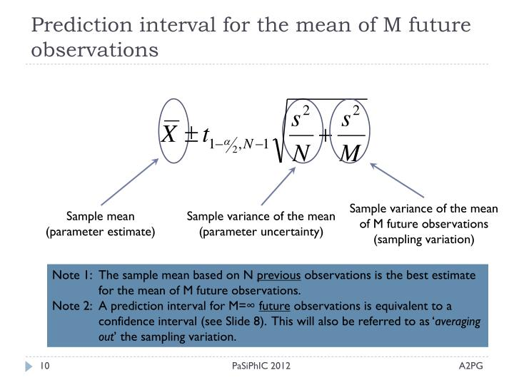 Prediction interval for the mean of M future observations