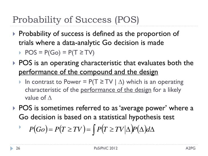 Probability of Success (POS)