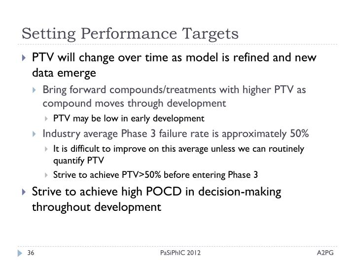 Setting Performance Targets