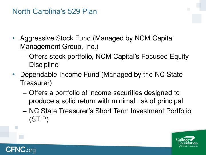 Ncm Capital Management Group 115