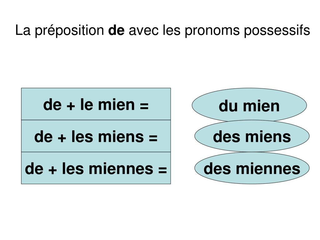 Ppt Les Pronoms Possessifs Powerpoint Presentation Free Download Id 3005028