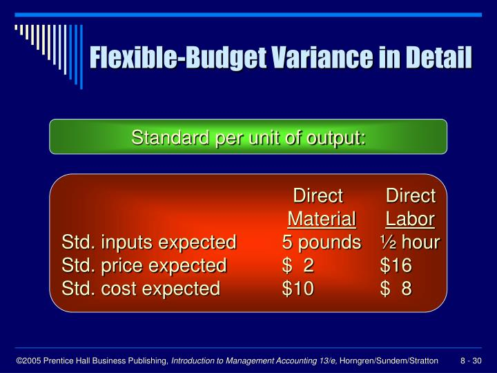 Flexible-Budget Variance in Detail