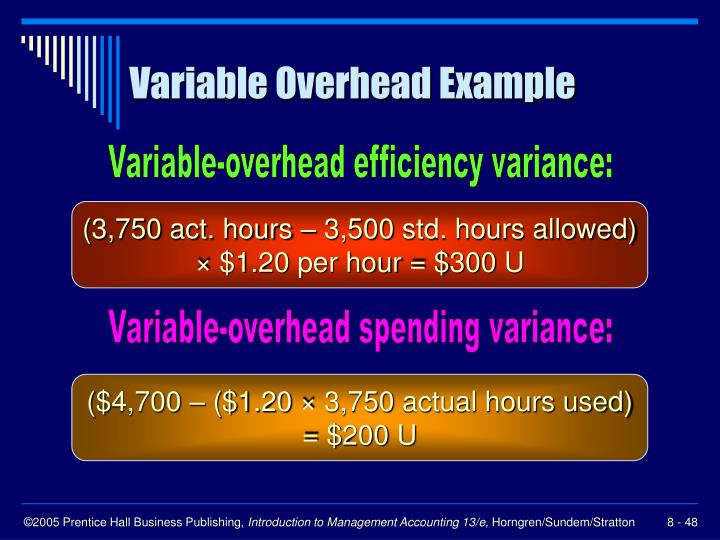 Variable Overhead Example