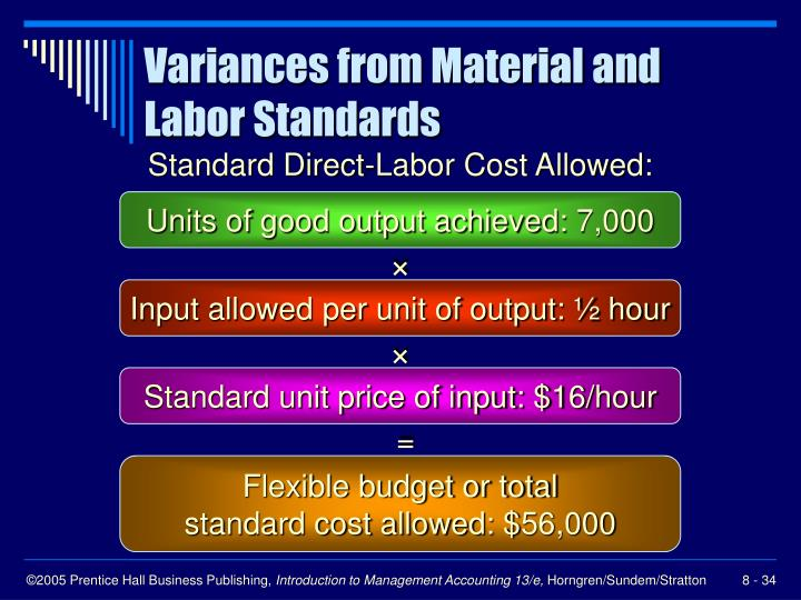 Variances from Material and Labor Standards