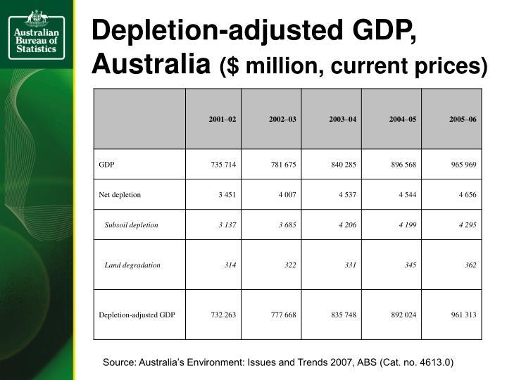 Depletion-adjusted GDP, Australia