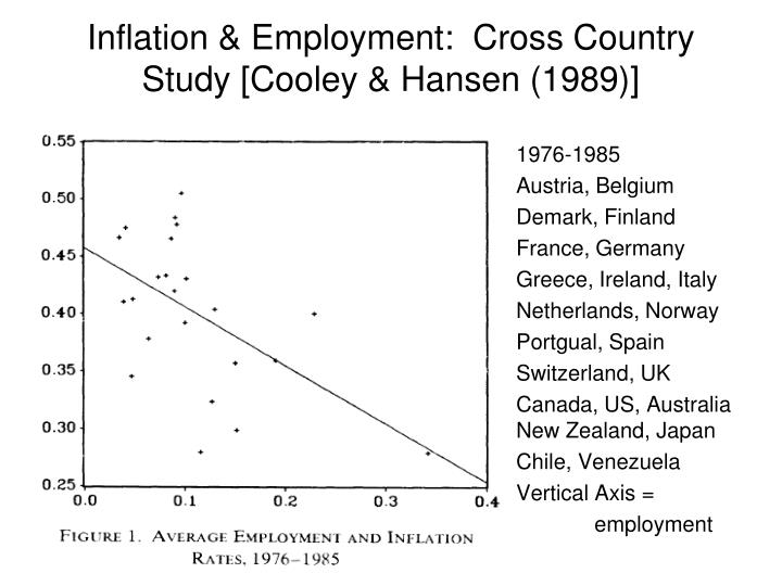 Inflation & Employment:  Cross Country Study [Cooley & Hansen (1989)]