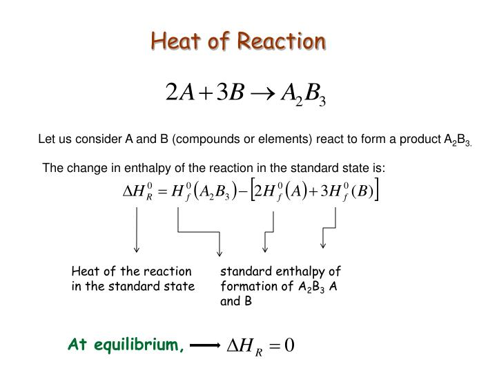 Heat of Reaction