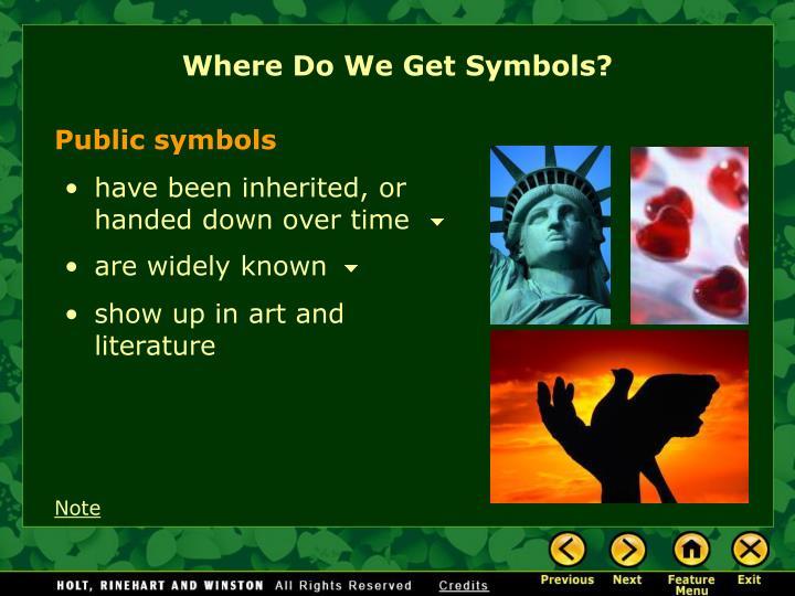 Where do we get symbols