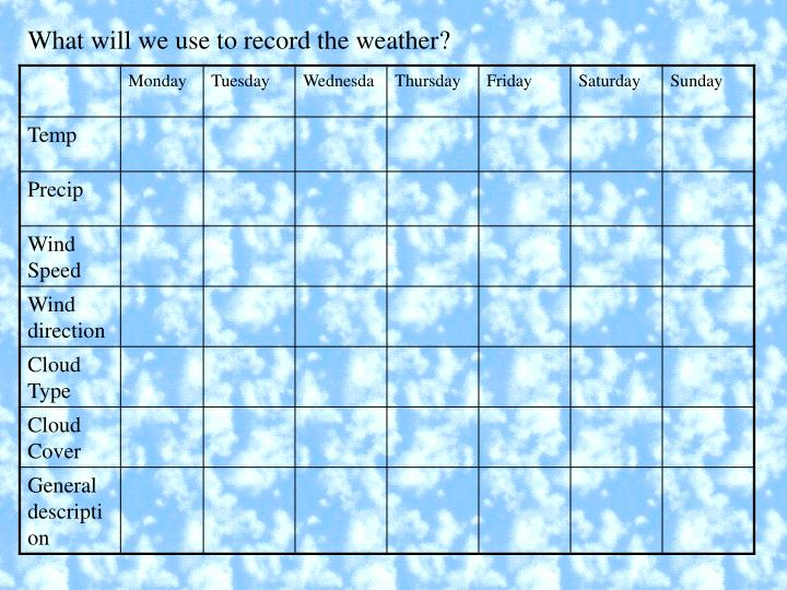 What will we use to record the weather?