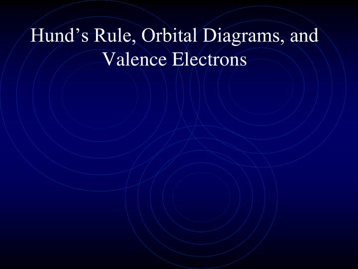 Ppt hunds rule orbital diagrams and valence electrons hunds rule orbital diagrams and valence electrons ccuart Gallery