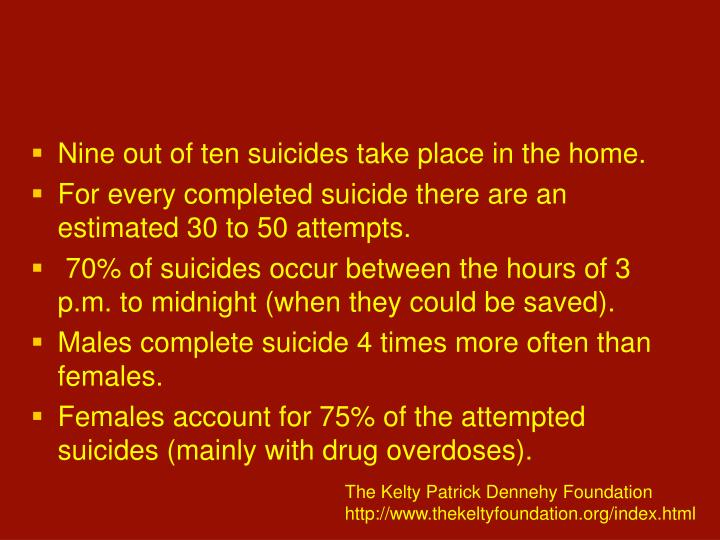 Nine out of ten suicides take place in the home.