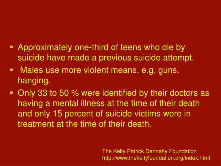 Approximately one-third of teens who die by suicide have made a previous suicide attempt.