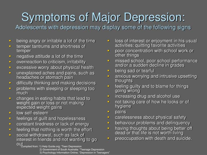 Symptoms of Major Depression: