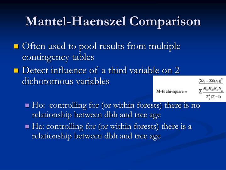 Mantel-Haenszel Comparison