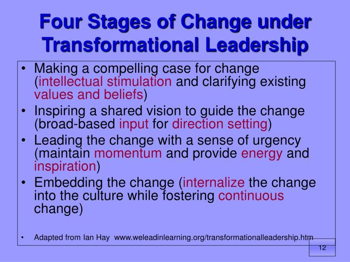 Four Stages of Change under Transformational Leadership
